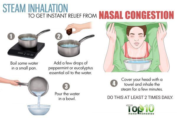 try steam inhalation for nasal congestion
