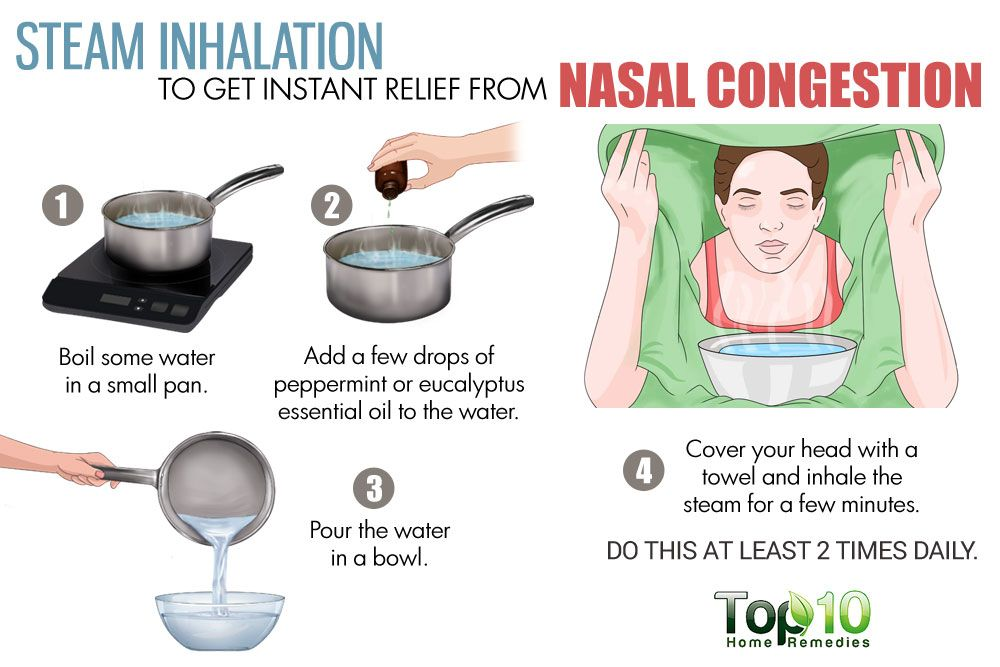 Home Remedies For Nasal Congestion Top 10 Home Remedies
