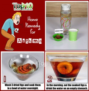 asthma fig remedy