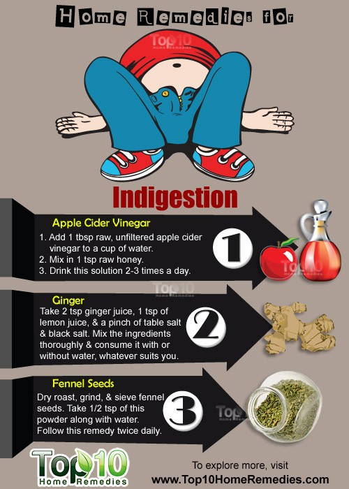 Natural Remedy To Cure Indigestion