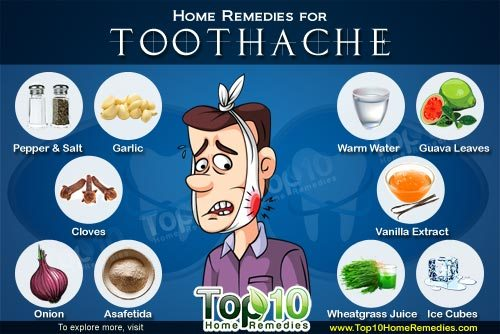 Best Natural Pain Killer For Toothache