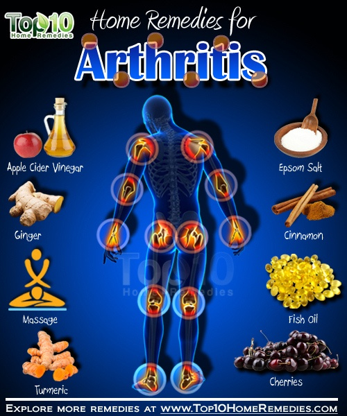 best medicine for arthritis in hands
