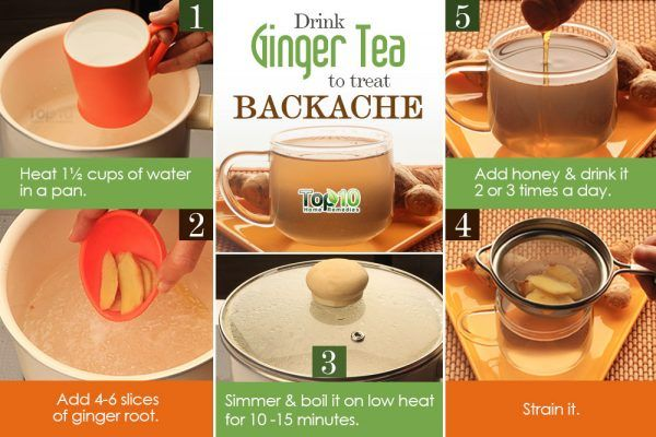ginger tea for backache