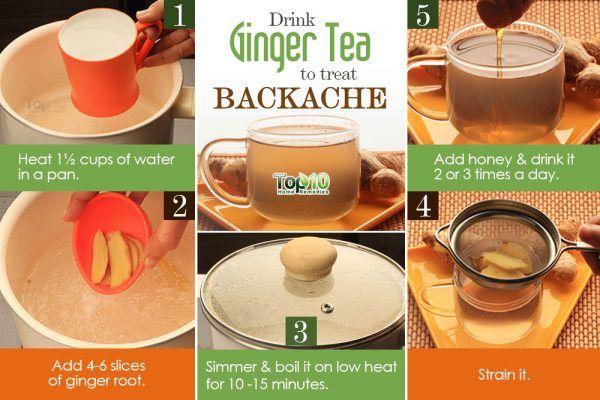 ginger tea for backache