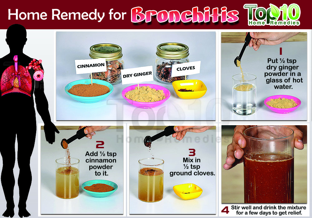 Natural Home Remedy For Bronchitis Cough
