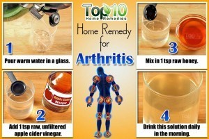 arthritis home remedy