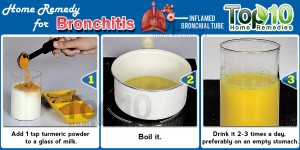 bronchitis home remedy using turmeric