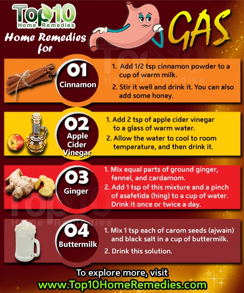 How To Relieve Gas