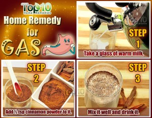 gas home remedy using cinnamon