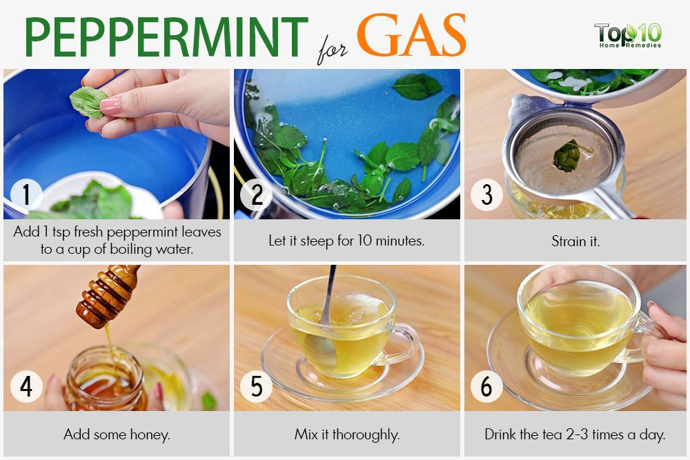 Gas And Bloating Home Remedies Causes And Prevention Top 10