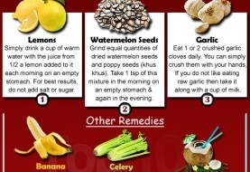 Food To Prevent High Blood Pressure During Pregnancy