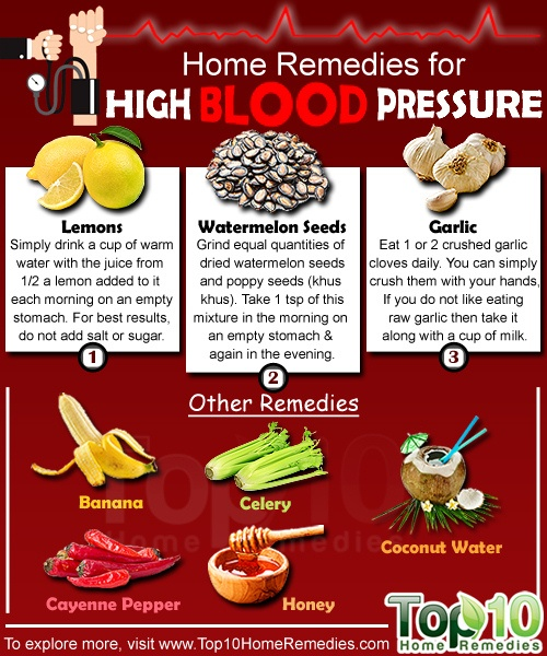 home remedies for high-blood pressure