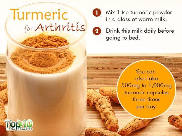 turmeric milk for arthritis