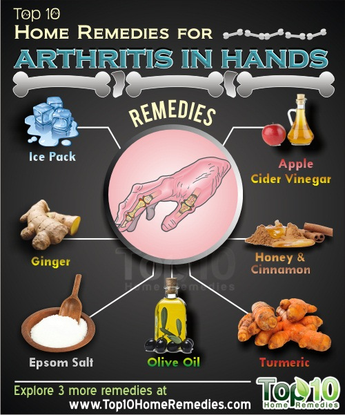 6 Natural Remedies Get Relief from Arthritis Joint Pain