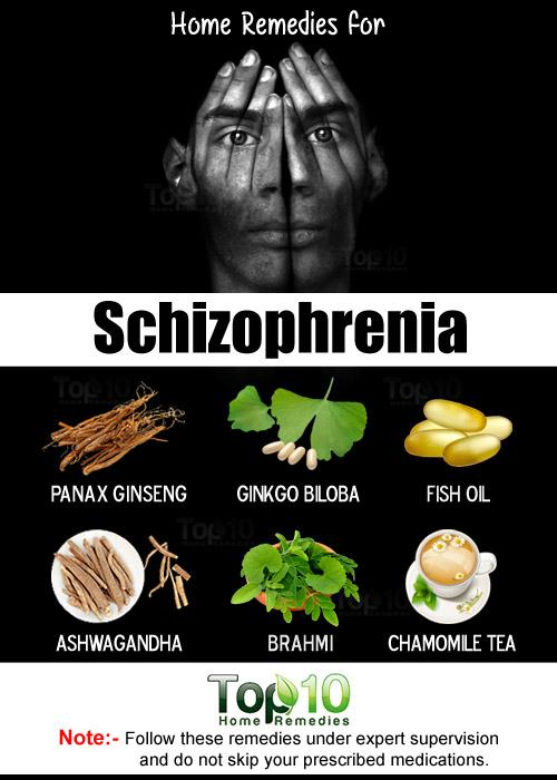 the features of schizophrenia and its treatment Learn more about the symptoms and types of schizophrenia at mental health  america.