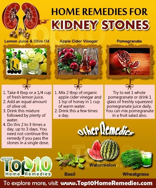 Home Remedies For Kidney Stones Top 10 Home Remedies
