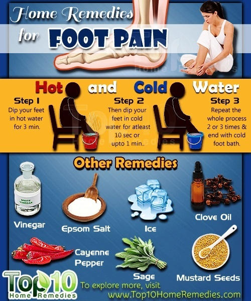 Home remedies for foot pain top 10 home remedies home remdies for foot pain solutioingenieria Images