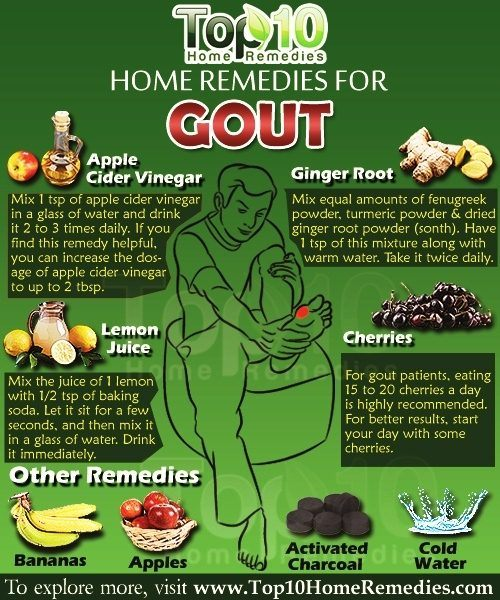 Gout Natural Remedies Cure