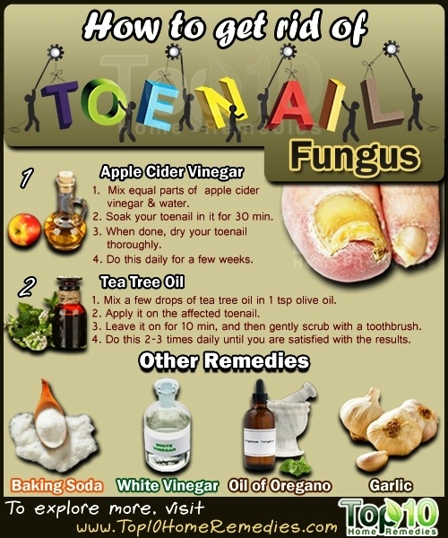 Natural Ways To Get Rid Of Foot Fungus