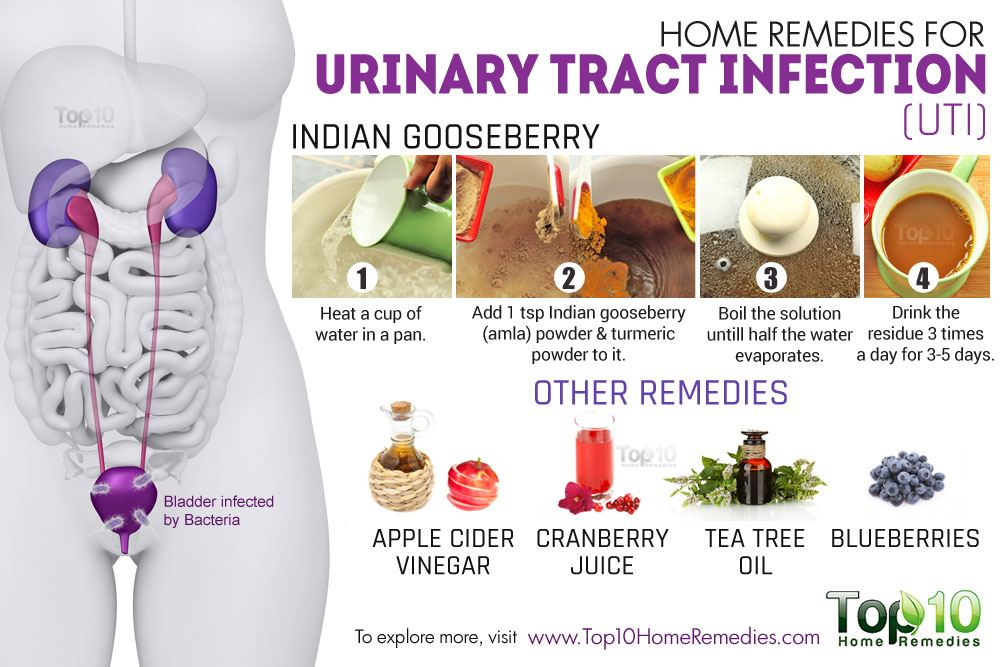 Natural Remedy Urinary Tract Infection Pregnancy