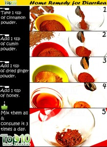 diarrhea home remedy