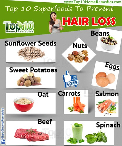 hair loss superfoods