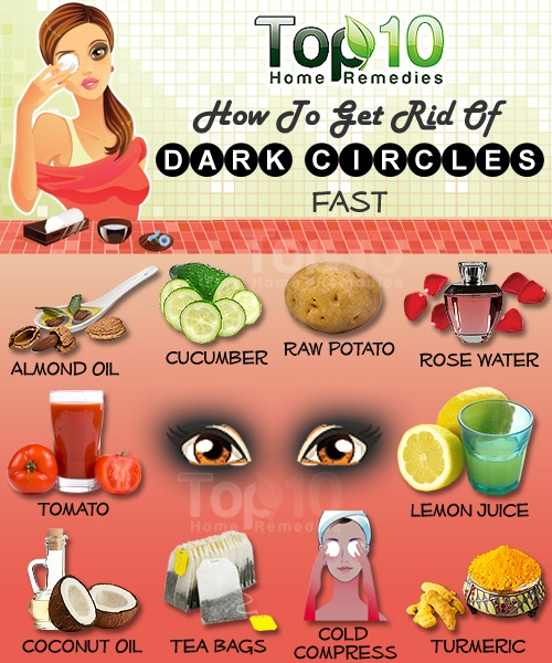 How To Get Rid Of Dark Circles Fast Top 10 Home Remedies