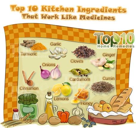 kitchen ingredients-that-work like medicines