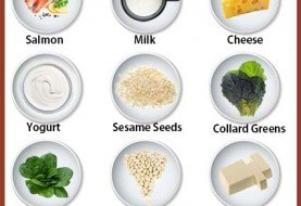 Top 10 Super Foods for Strong Bones
