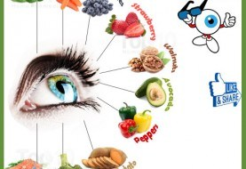 Top 10 Superfoods For Eyes