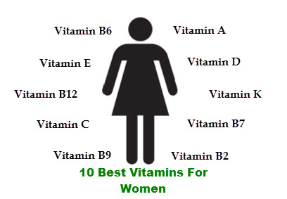 Vitamin for women