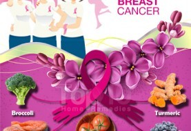 Top 10 Superfoods That Prevent Breast Cancer