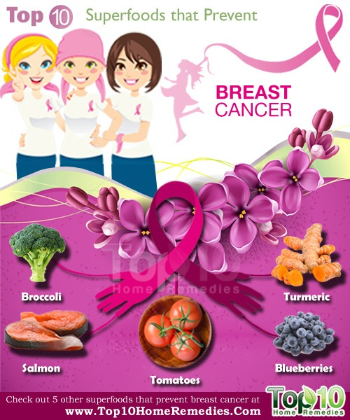 superfoods to prevent breast cancer