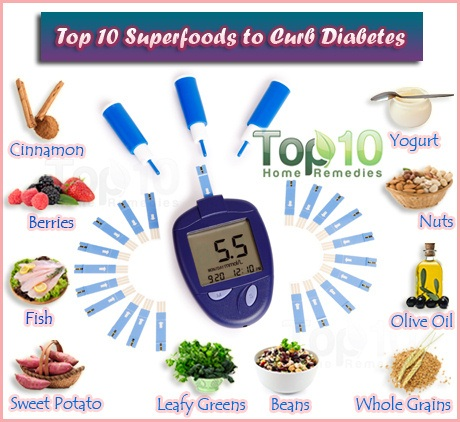 superfoods to curb diabetes-opt