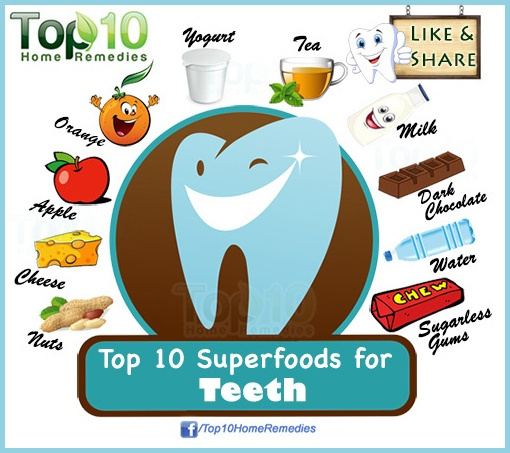 superfoods teeth