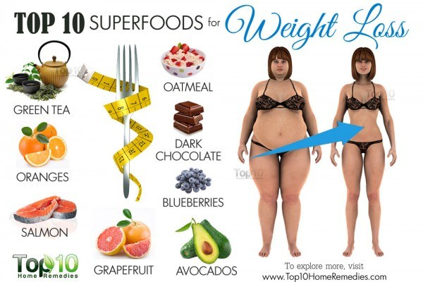 superfoods for weight loss