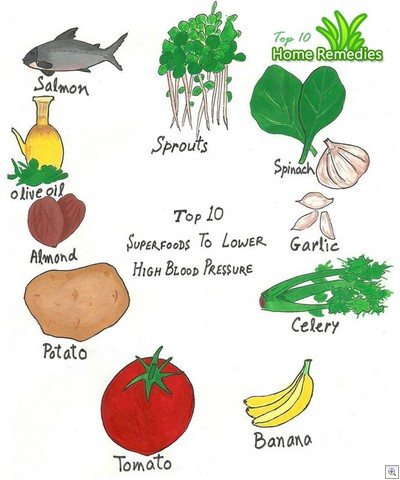 Blood pressure super foods