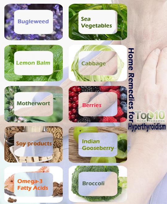 Hyperthyroidism home remedies