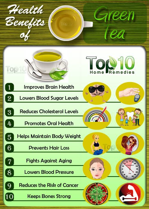 Image result for Images on benefits of green tea