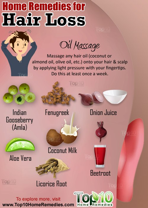 how to do hair loss treatment at home