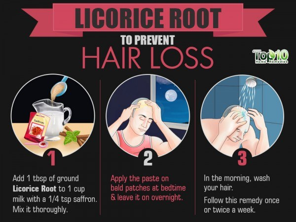 licorice root for hair loss
