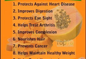 Top 10 Health Benefits of Papaya and Papaya Seeds