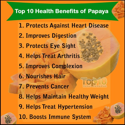 Papaya Juice Slow Juicer : Top 10 Health Benefits of Papaya and Papaya Seeds - Page 2 of 3 Top 10 Home Remedies