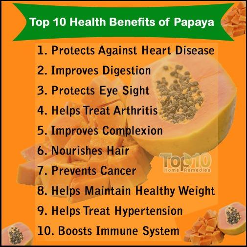 Top 10 Health Benefits of Papaya and Papaya Seeds - Page 2 ...