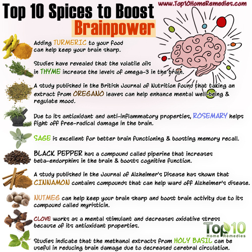 Top 10 Herbs and Spices to Boost Your Brainpower | Top 10