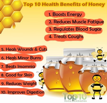Top 10 Health Benefits Of Honey Top 10 Home Remedies
