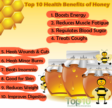 The proven health benefits of honey