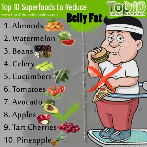 Top 10 Superfoods to Reduce Belly Fat | Top 10 Home Remedies