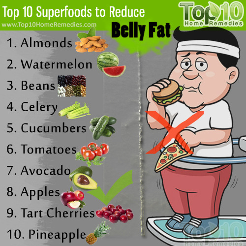 Top 10 Superfoods To Reduce Belly Fat Top 10 Home Remedies