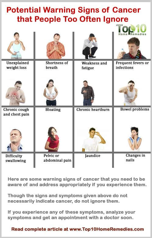 Potential Warning Signs Of Cancer That People Too Often